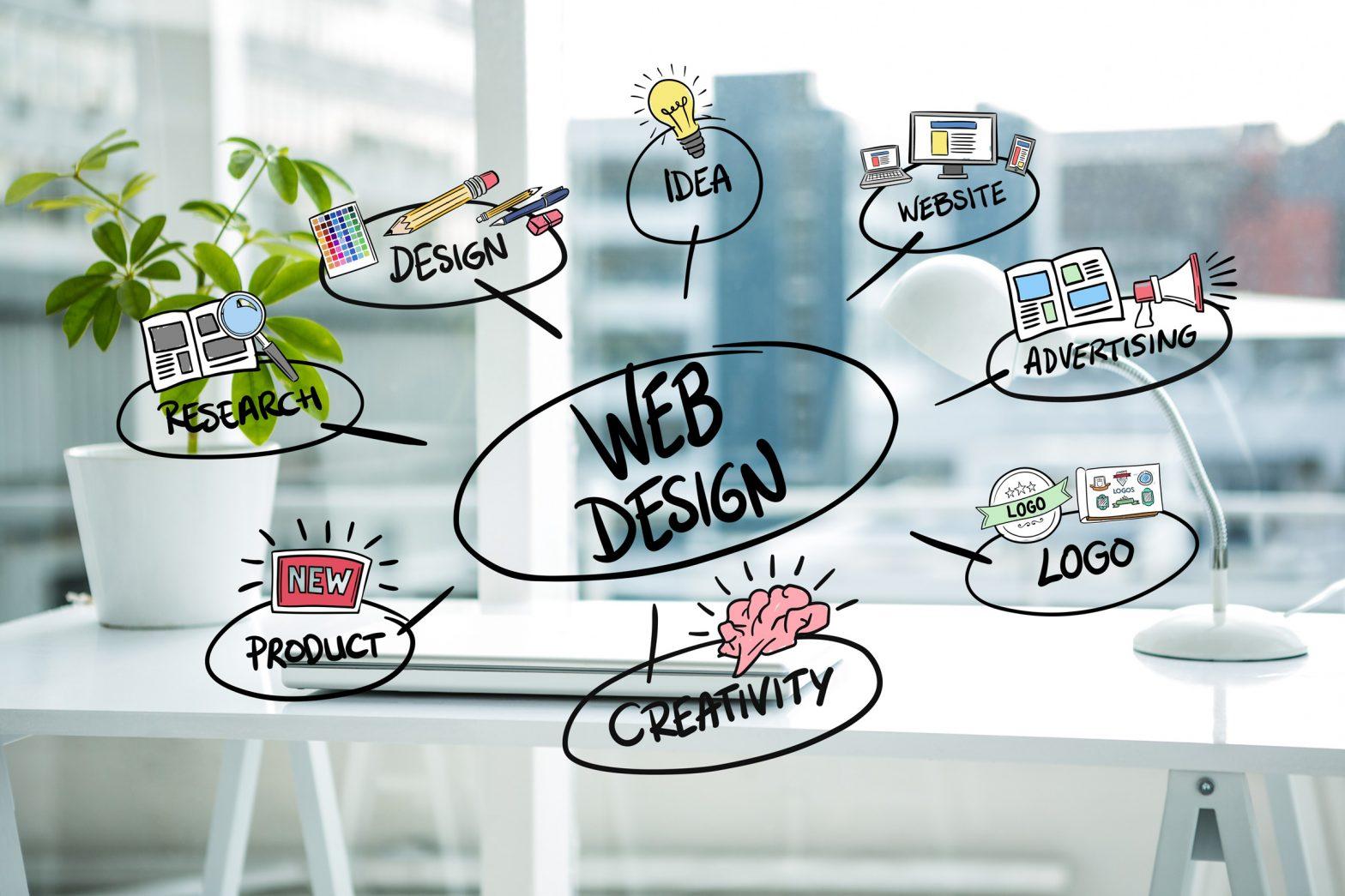 Web agency Brescia